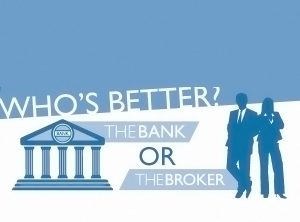 toronto mortgage broker